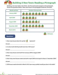 Books read by students pictograph worksheets   Math school stuff ...