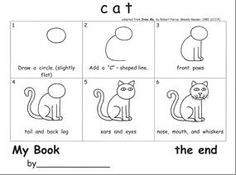 Cat and dog are handwriting anchor words in kindergarten. We learn to draw and write about cats. Drawing templates are free downloads from Writing to Read Accelerates Literacy. Follow the link to Member Resources.