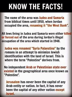 The facts about Israel