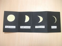 Rosh Chodesh easy project   Phases of the Moon Craft