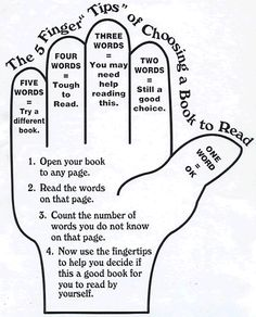 ~ five finger tips for choosing a book ~ use for JUST RIGHT books ~