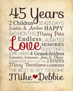 Scrapbook Photo album or Notebook Idea For 15th Anniversary 15 Years Our Story So Far