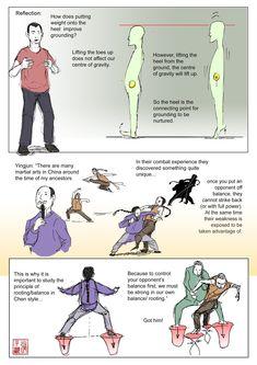 Fifth Section of Standard Simplified 24 Form Tai Chi (Yang Style) Movements 20 – 24 Kung Fu Martial Arts, Chinese Martial Arts, Martial Arts Training, Qi Gong, Karate, Qigong Meditation, Meditation Music, Tai Chi Movements, Learn Tai Chi