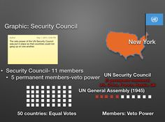 United Nations Mr. Harms PowerPoint/Keynote Presentation Cold War: Superpowers Face Off  for the textbook: World History, Patterns of Interaction