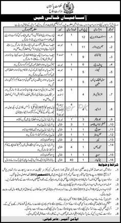 Jobs In Ministry of Defence Murree