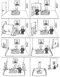 Quino, destrucción de oficina Que quiere decir la serie de dibujos/el último dibujo? Estas de acuerdo?