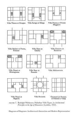 Rudolph Wittkower, Palladian Villa Types, in Architectural Principles in the Age of Humanism (London, (Obrazek JPEG, pikseli) - Skala Architecture Board, Classic Architecture, Japanese Architecture, Contemporary Architecture, Bubble Diagram, Draw Diagram, Villa Plan, Andrea Palladio, Design Theory