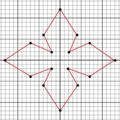 Coordinate Plane That Make Pictures When You Finish 68