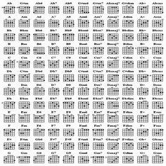 Chords & Lyrics (Ukulele, Piano, guitar, Whatever) - Chords - Wattpad Ultimate Guitar Chords, Learn Guitar Chords, Easy Guitar Songs, Guitar Chord Chart, Learn To Play Guitar, Ukulele Chords, Music Guitar, Playing Guitar, Acoustic Guitar