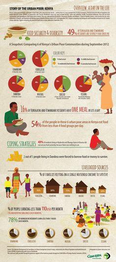 kenyan-slum copy