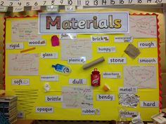 My Materials Display 2012/2013