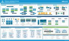 VMware Validated Design for Software-Defined Da... | VMware Communities