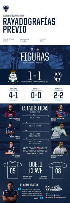 Rayadografía - Santos vs. Rayados (Previo)