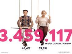 Alt werden wir erst später Während die Generation 50+ noch stärker an der eigenen Kultur und den Traditionen festhält, sind die Millennials in ihrem Weltbild insgesamt offener. Leben Alter, Movie Posters, Movies, Goals In Life, Optimism, 10 Years, 2016 Movies, Film Poster, Films