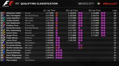 Qualifying Results from Mexico