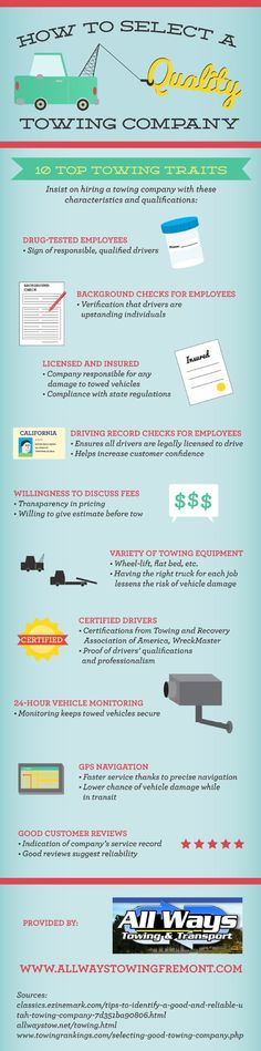 GPS navigation helps tow truck drivers find your exact location when you need roadside assistance. Check out this infographic from a towing company in Fremont to learn more about selecting a quality towing company. Original source: http://www.allwaystowingfremont.com/681663/2013/04/15/how-to-select-a-quality-towing-company-infographic.html