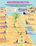 Les dieux et les villes d'Égypte - Mon Quotidien, le seul site d'information quotidienne pour les 10-14 ans !