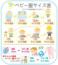 Baby Clothes Sizes, Baby Clothes Quilt, Baby Information, Baby Kostüm, Chibi, Kids Boxing, Baby Costumes, Baby Hacks, Raising Kids