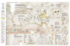 atletismo_carreras_900.jpg (900×596)