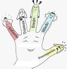Los dedos y sus emociones respectivas