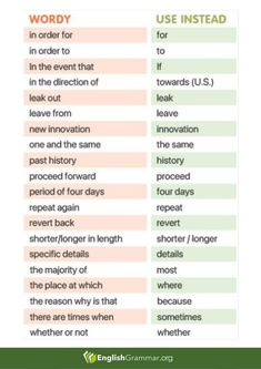 Simplifying lines when writing Scientific Writing, Vocabulary Building, Sign Off, English Grammar, Writing Tips, Pointers, Content Marketing, Innovation, Homeschool