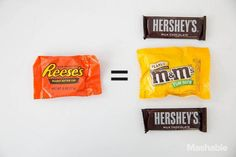 What can I say, I love Reese's Peanut Butter Cups. There should be much more on the right side of this wonderful graphic! Sorry to everyone that's allergic, this is one thing you truly are missing out on.