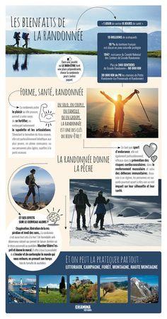 Infographie sur les bienfaits de la randonnée, par @chaminavoyages. http://www.chamina-voyages.com/