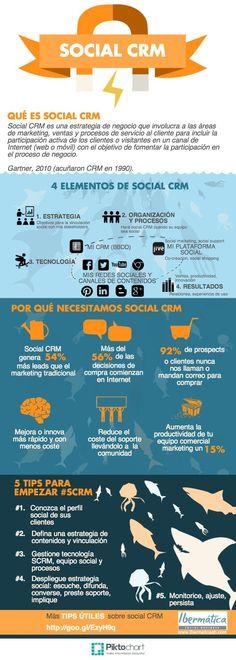 Social CRM. Infografía en español.. #CommunityManager