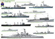 Brazilian Navy WWII