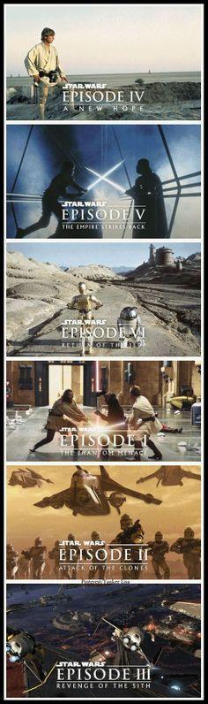 Star Wars movies in order of filming