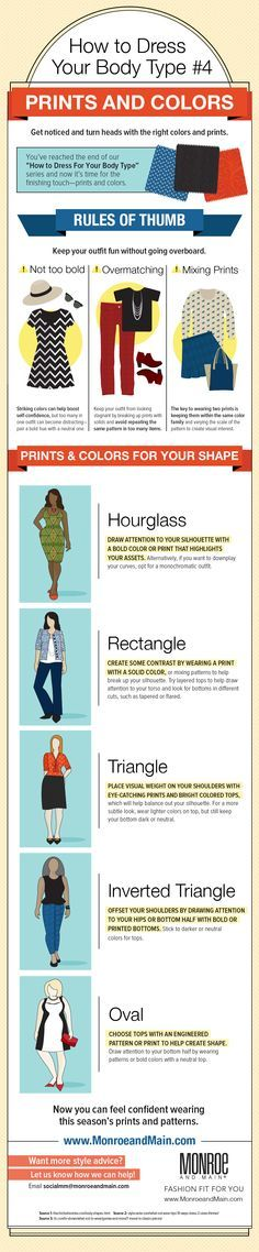 How to Dress Your Body Type Infographic: Wearing Colors & Prints from Monroe and Main.