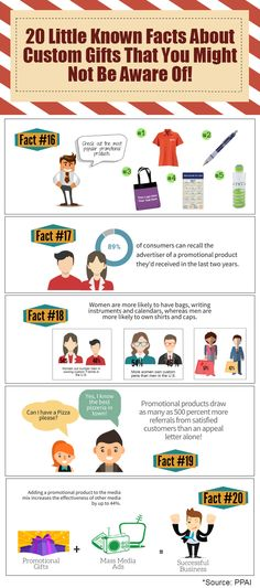 20 little known facts about promotional products - P4 #infographics #promotionalproduct #littleknownfacts