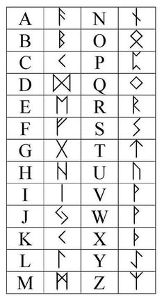 Runor- viking alphabet Plus viking warrior vikings champions norse winter is coming Norse Alphabet, Alphabet Code, Alphabet Symbols, Tattoo Alphabet, Viking Symbols, Ancient Symbols, Mayan Symbols, Egyptian Symbols, Viking Names