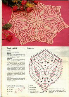 Kira scheme crochet: Rezultati pretraživanja za 820