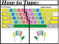 How to type