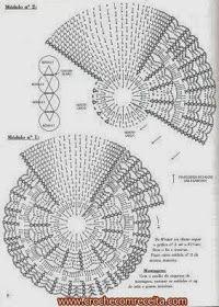 CROCHE COM RECEITA: Caminho de mesa em círculos de crochê