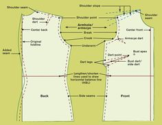 Get the right armhole fit.