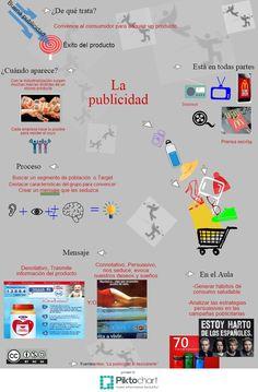 Infografía   La publicidad | @Piktochart Infographic