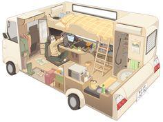 small & tiny home ideas - Kei Camping Cars of Japan Bus House, Tiny House, Motorhome, Auto Camping, Camping Hacks, Caravan Renovation, Van Home, Isometric Art, Bus Life