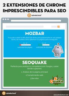 2 Extensiones de Chrome Imprescindibles para SEO que te ayudarán a mejorar tu posicionamiento web