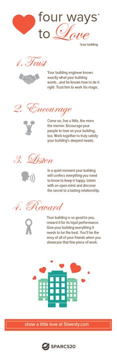 Infographic Of The Day Vizualizeme Instantly Turns Your Resume - building engineer sample resume
