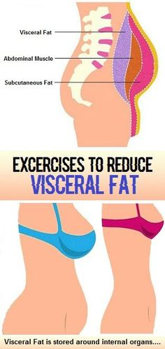 What is Visceral Fat? Visceral fat is body fat that is stored within the abdominal Lower Belly Fat, Reduce Belly Fat, Lose Belly, Flat Belly, Side Fat Workout, Belly Fat Workout, Waist Workout, Start Losing Weight, Lose Weight