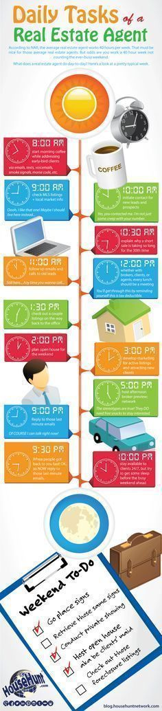 Daily Tasks of a Real Estate Agent Infographic #Infographics #realestateinfographics #realestateagent