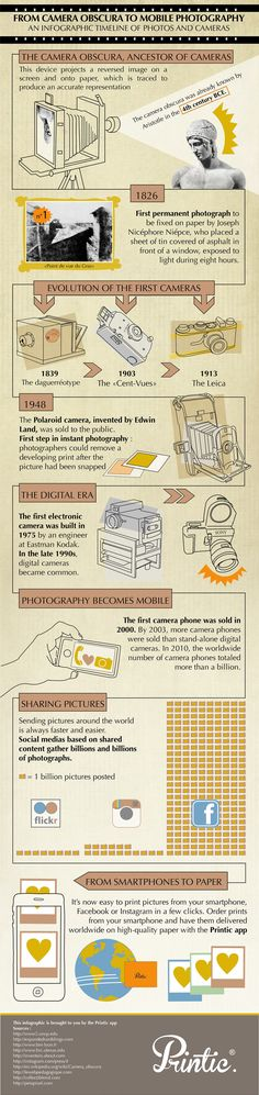 From Camera Obscura to Mobile Photography #Infographic #infografía