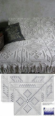 Discover thousands of images about Gorgeous crochet pattern for this floral blanket. Pattern is for baby sized blanket, but this could be made in any size. Crochet Bedspread Pattern, Crochet Motifs, Crochet Blocks, Crochet Diagram, Crochet Squares, Filet Crochet, Crochet Blanket Patterns, Crochet Doilies, Crochet Stitches