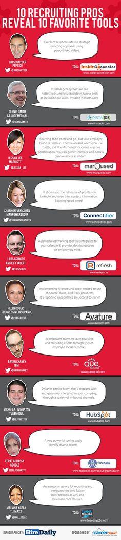 Management : Management : 10 Recruiting Pros Ten Favorite Tools #Recruiting #HR