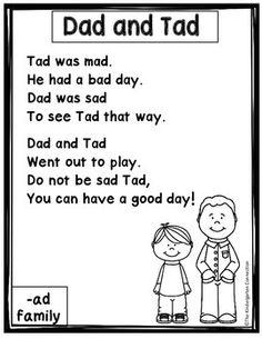 Phonics Poems - CVC Word Families by The Kindergarten Connection Reading Comprehension Worksheets, Reading Passages, English Poems For Kids, Phonics Reading, Kindergarten Reading Activities, Physical Activities, Cvc Word Families, Rhyming Words, English Language