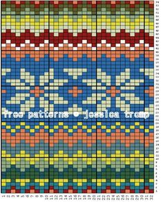 Norwegian Fair Isle Sweater pattern