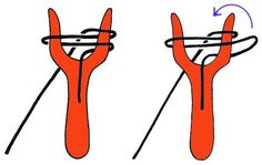 How to make a cord the Viking way with a lucet (Swedish)
