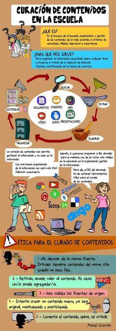 Curación de contenidos en la escuela #infografia│@ManelGuzm | Bibliotecas Escolares Argentinas | Scoop.it